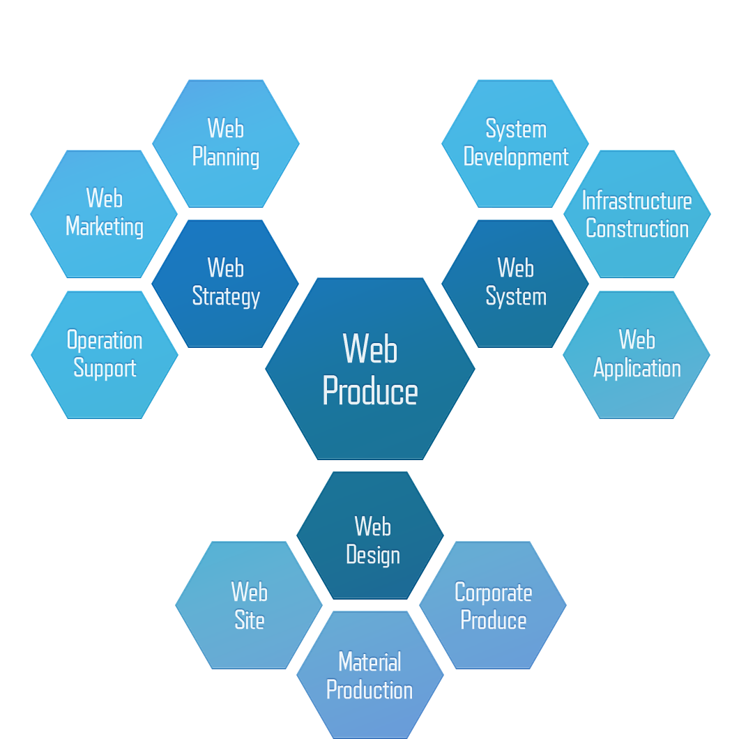 ウェブクロス サービス